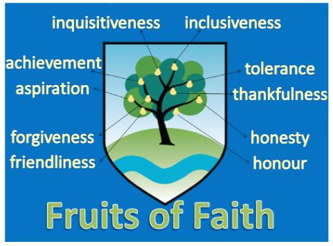 Faith Community - Walkwood Church of England Middle School